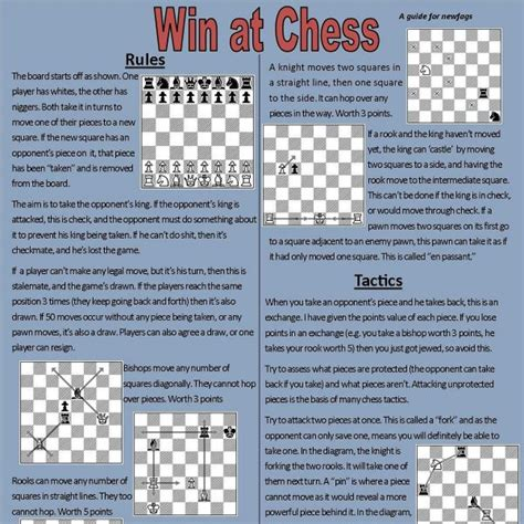 Chess 101: Learn to Play and Win at Chess | Tipsographic