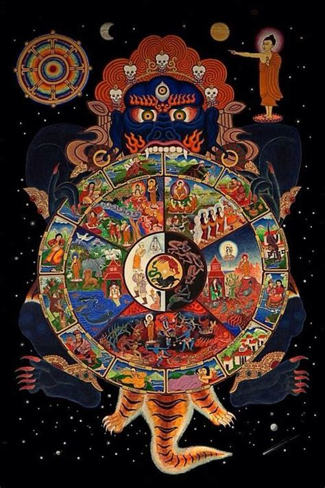 Wheel of Life and the 12 dependent-related links | Arte