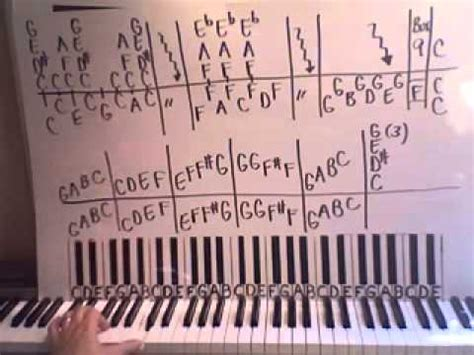 Great Balls of Fire Piano Lesson part 1 Jerry Lee Lewis