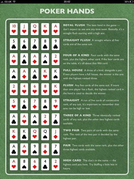 Poker Cheat Sheet for all the lame-o's who want to try and