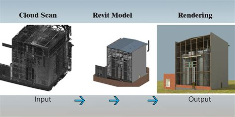 I will make BIM Ready 3D Models from Point Clouds in Revit