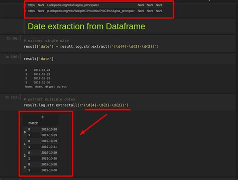 Python Pandas extract URL or date by regex - Softhints