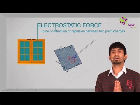 What Is A Non-Contact Force? - Definition, Types And Examples